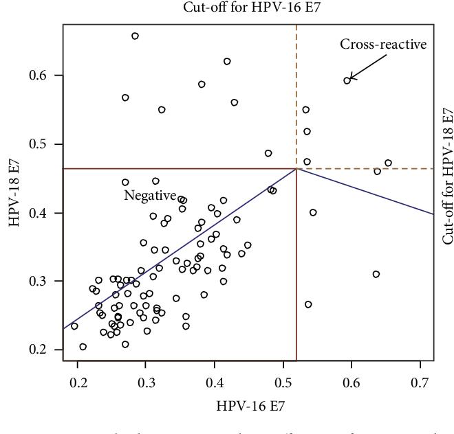 impfung papillomaviren jungen nebenwirkungen hpv high risk common