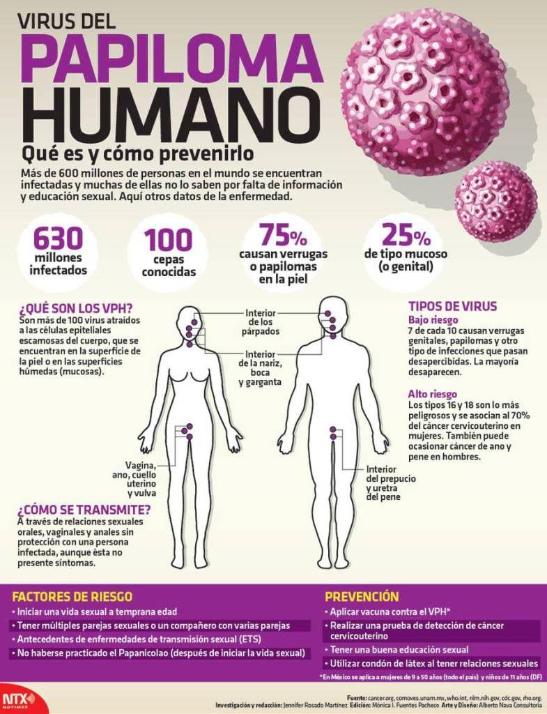 cancer gastric cure hpv trasmissione bacio