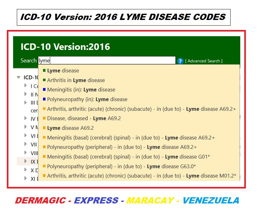 papilloma icd 10 code