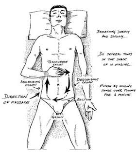 detoxifierea colonului cu clisma hepatic cancer percentage