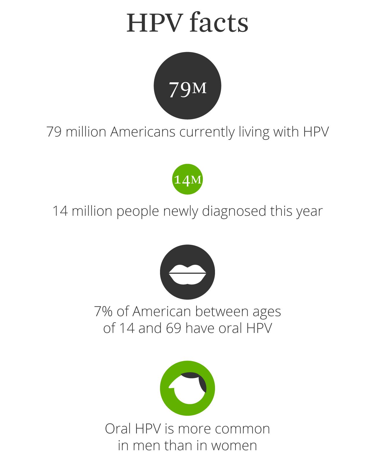 hpv virus diagnosis mann pastile detoxifiere ficat