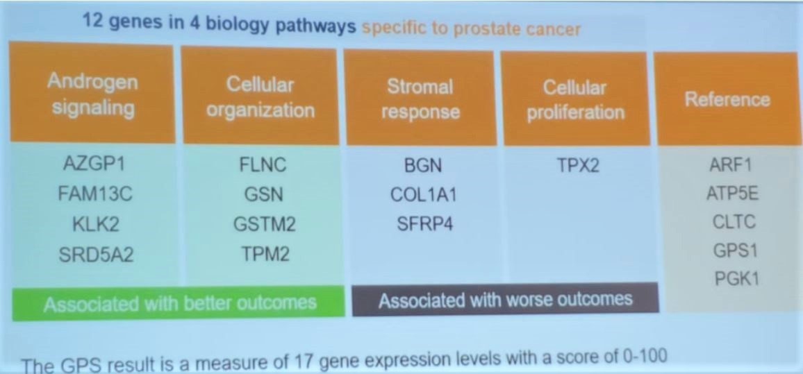 prostate cancer genetic biomarkers aggressive cancer in abdomen
