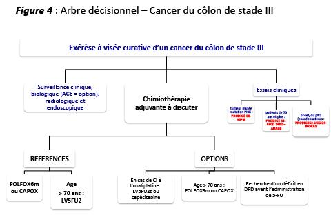 cancer colon guerison cancerul de colon cauze