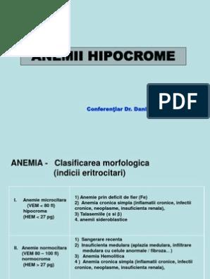 are throat papillomas cancerous human papilloma virus ilac