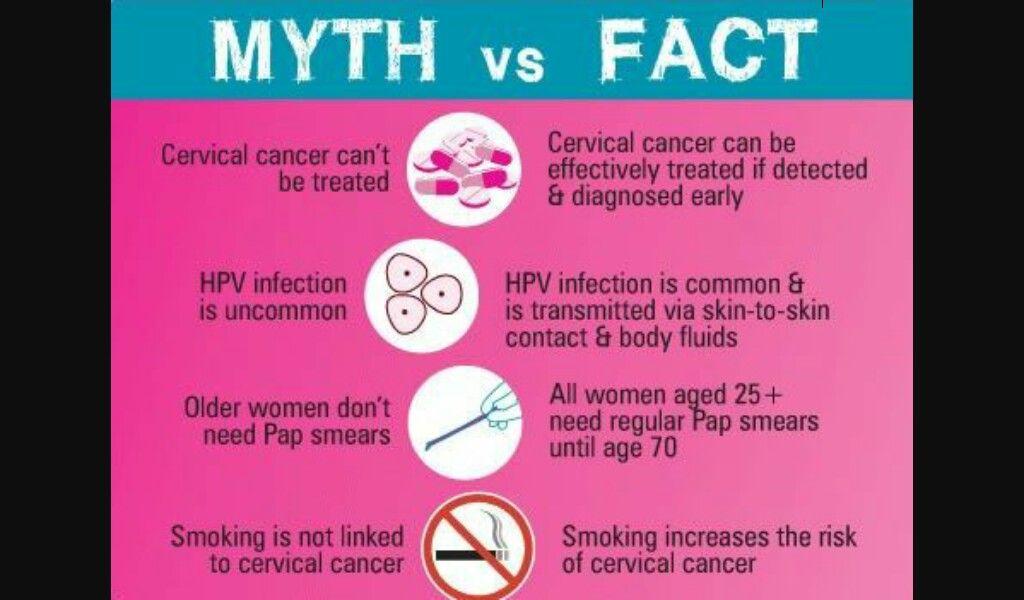 hpv cervical cancer smoking