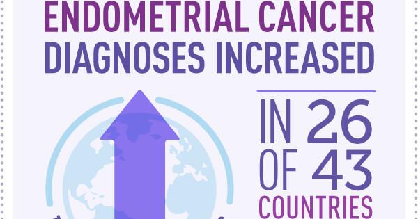 papilloma umano cause cancerul de colon la barbati simptome