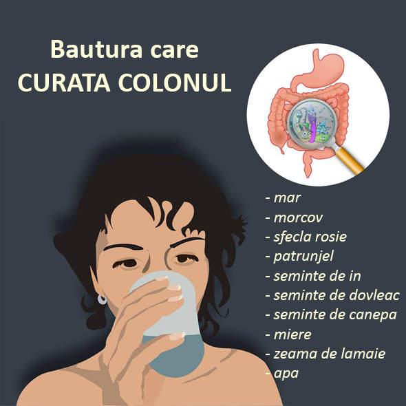 rețete naturale de detoxifiere a colonului curăță)