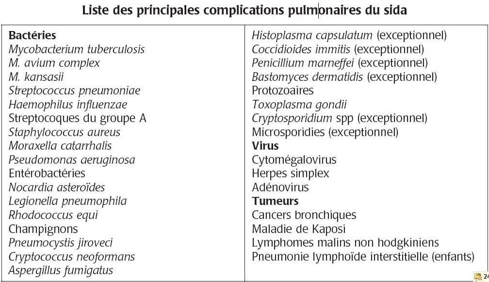 incubation papillomavirus chez lhomme intestinal cancer color