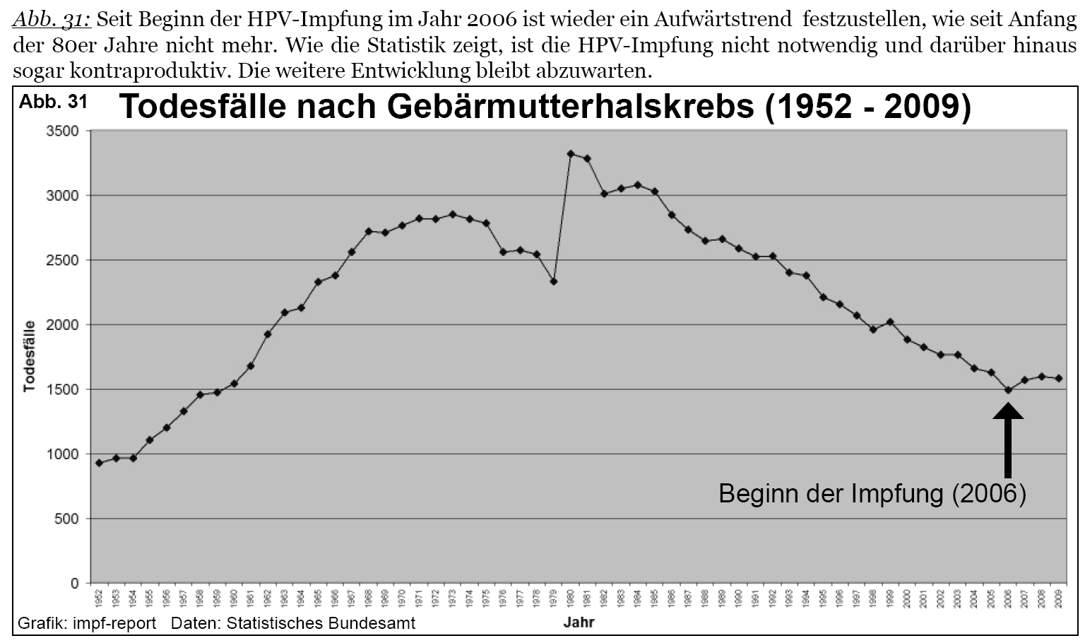 hpv impfung jungen