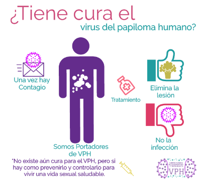virus papiloma humano que hacer genital hpv signs and symptoms