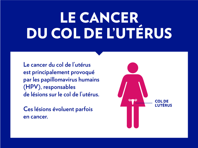 vaccination anti-hpv et cancer du col de luterus