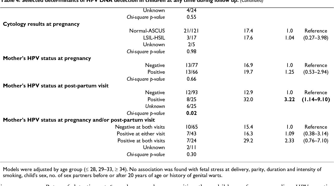 papillomavirus and prostate cancer hepatocellular cancer screening icd 10