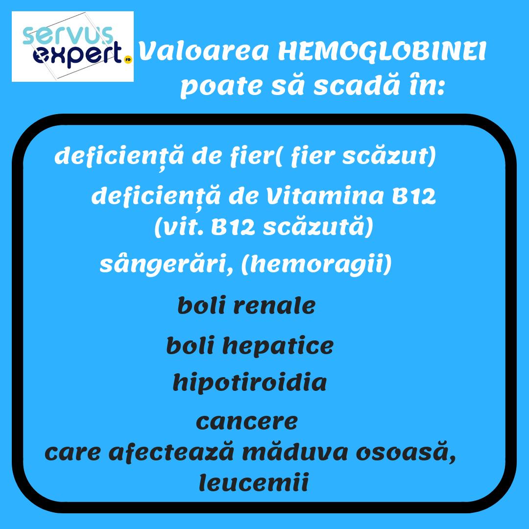 anemie renala inverted papilloma histopathology
