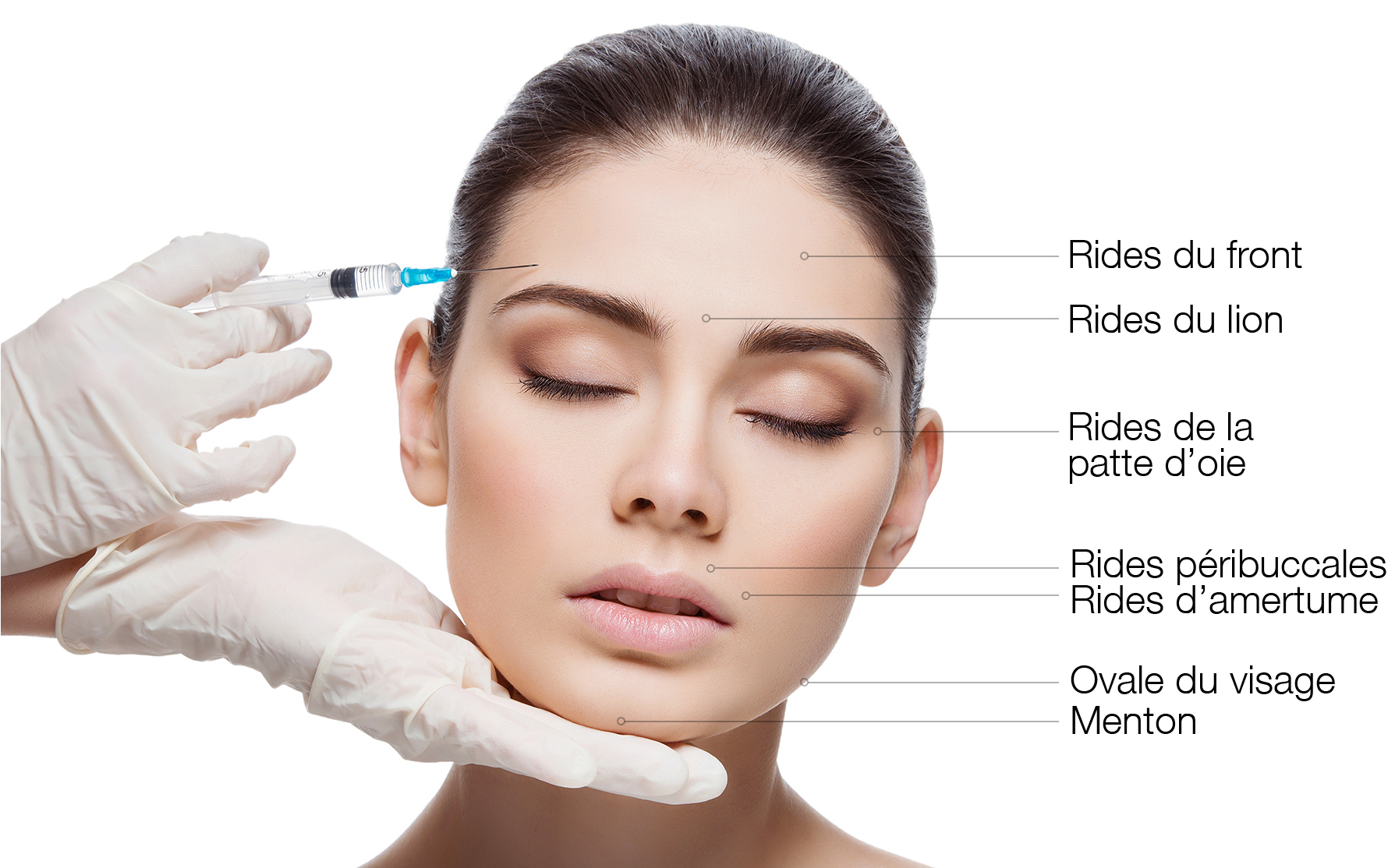 toxine botulique ophtalmologie cancerul de piele se vindeca