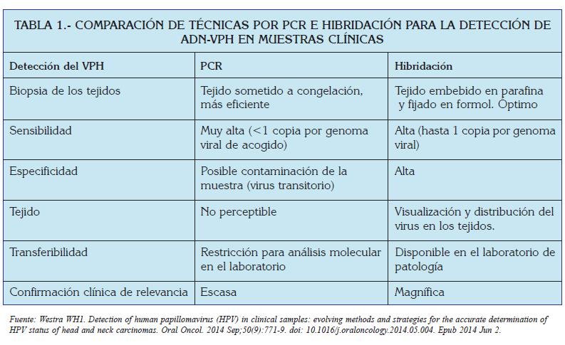 virus papiloma humano caracteristicas cancerul este genetic