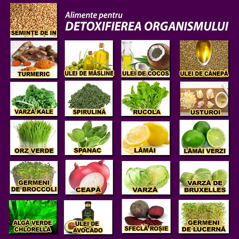 detoxifierea organismului reactii