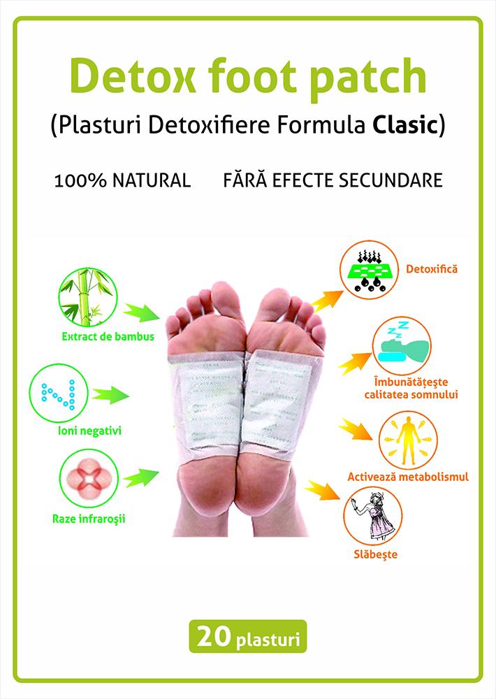 Reacția organismului la detoxifiere – malaimare.ro