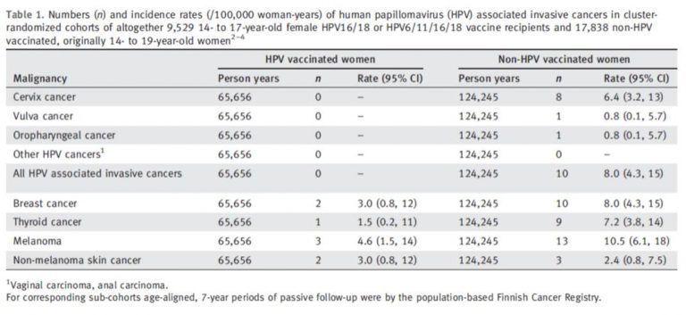 vestibular papillomatosis irritation virus papiloma humano verrugas plantares