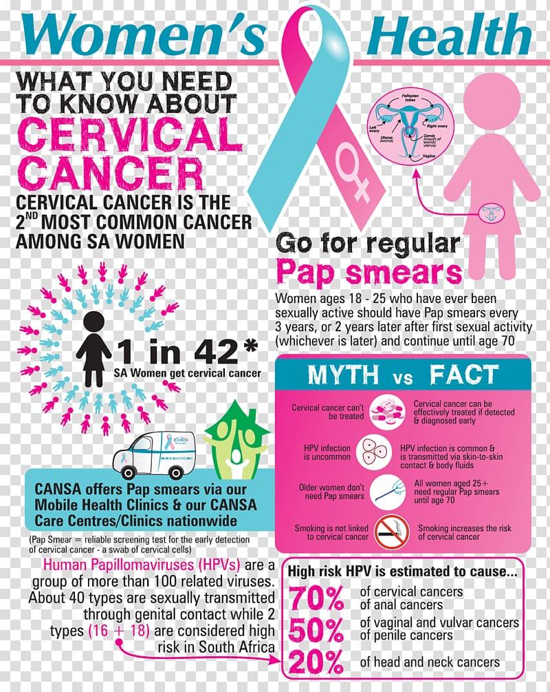 cancer cervical diagnostico hpv impfung gegen welche viren