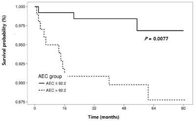 condyloma acuminata causes hpv virus keel