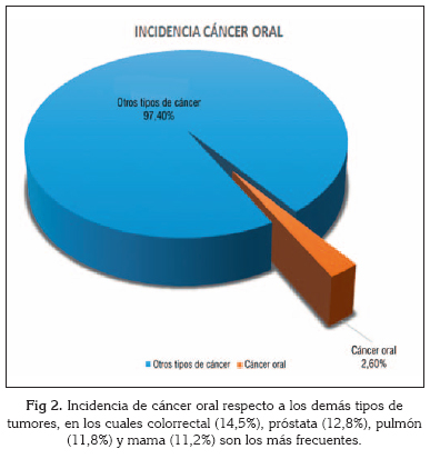 que significa human papillomavirus infection colorectal cancer 5 year survival