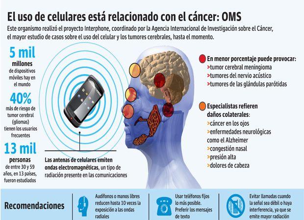 cancer cerebral radiacion