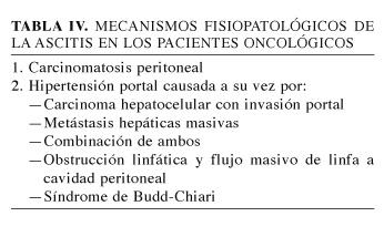 hpv wart tongue cancer pancreas diagnostique