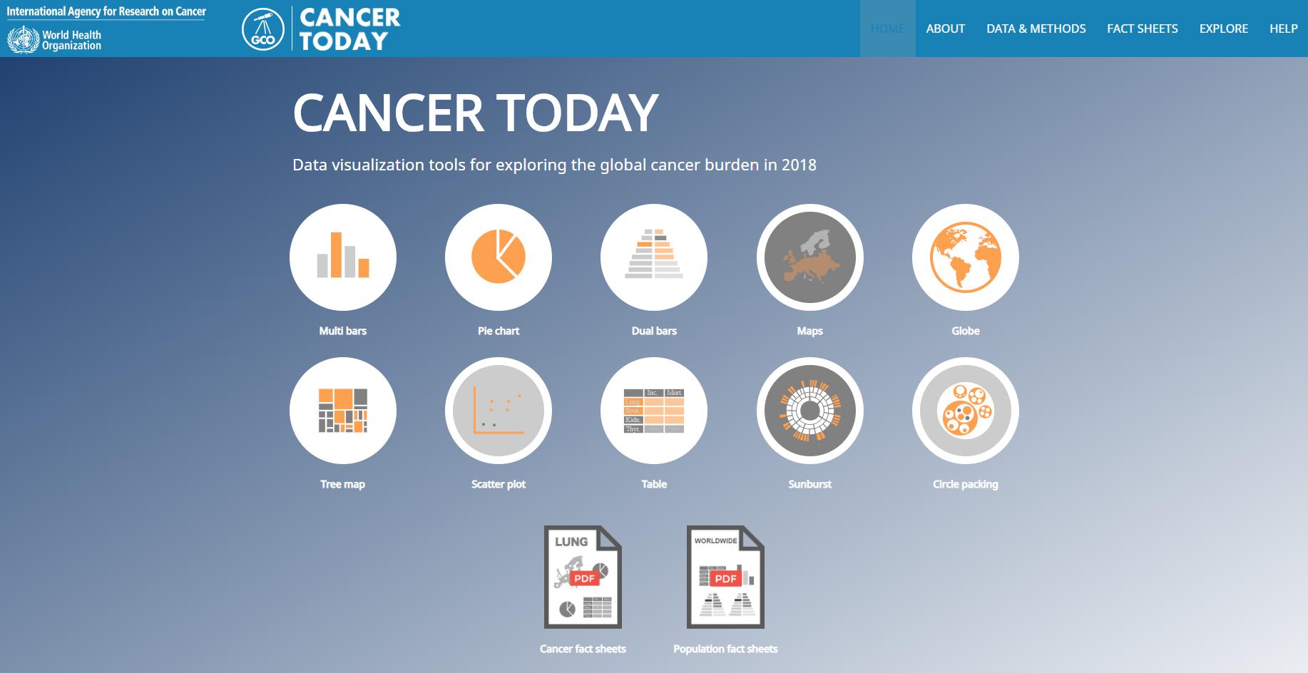 cancer de piele benign parazitoza pankreasa