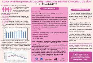 Cancer de prostată - Janssen 4 Patients