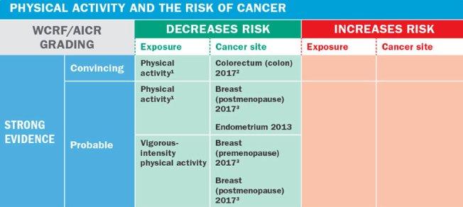 Medical TV® - Cancerul de colon asociat cu sindromul Lynch. Cauze, simptome, tratament - Medical TV
