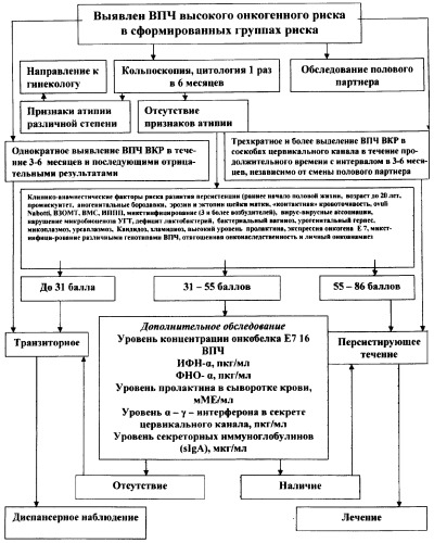 papilloma virus genotipo 51 aliviar picazon ano por oxiuros