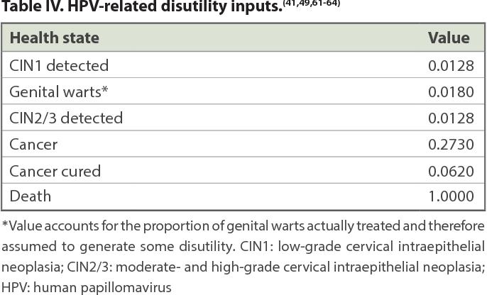papillary thyroid cancer with lymph node metastasis