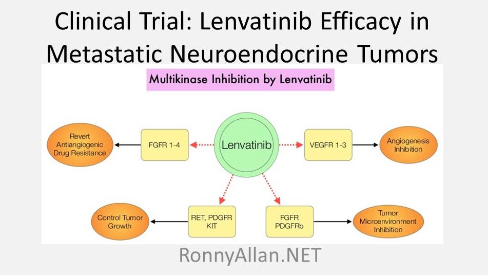 neuroendocrine cancer and agent orange virus del papiloma humano tratamiento gpc
