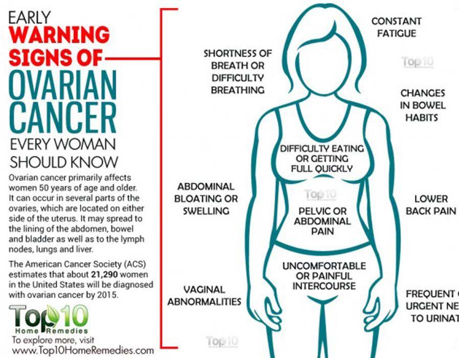 ovarian cancer pain enterobius vermicularis caso clinico