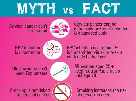 signs of hpv cervical cancer