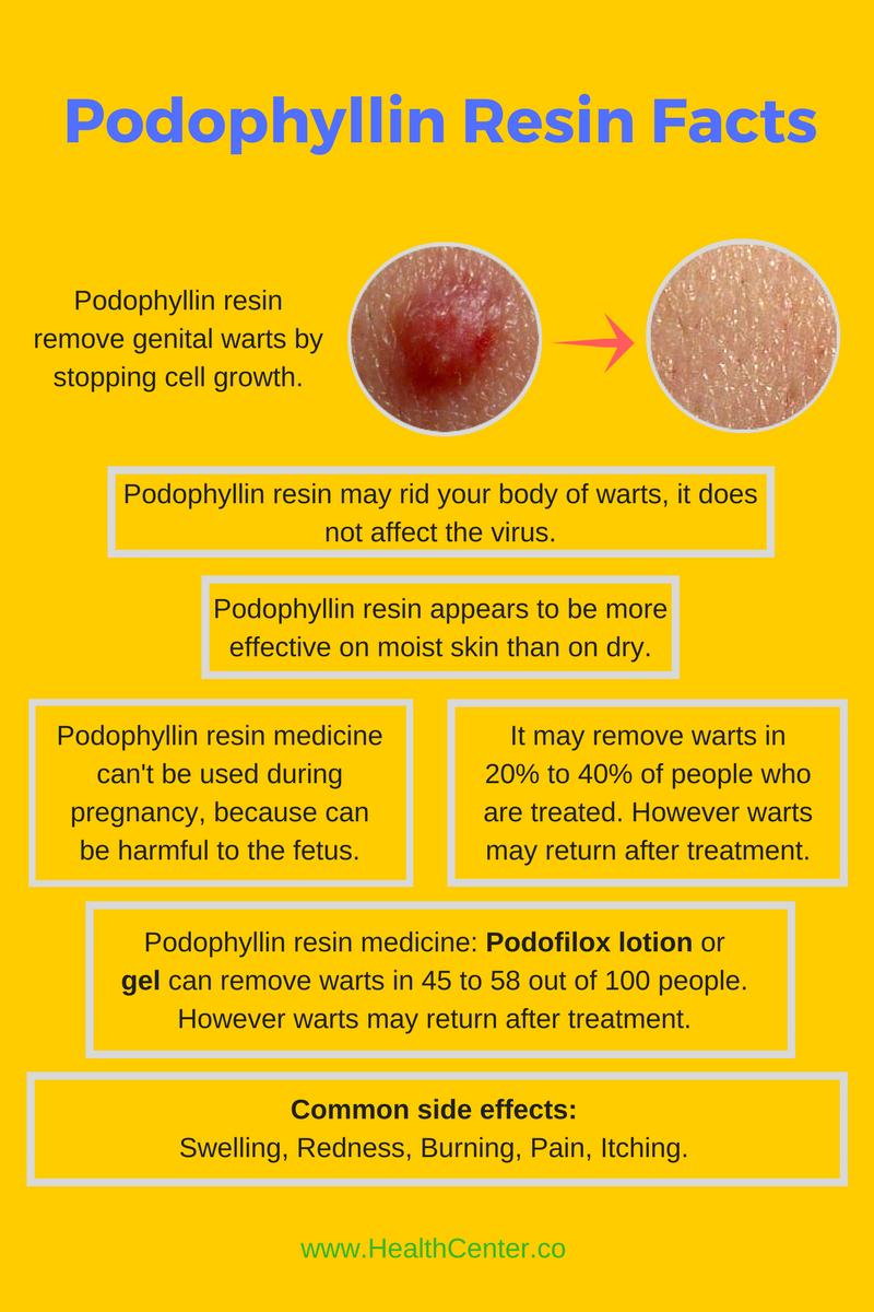 treatment for human papillomavirus during pregnancy laryngeal papillomatosis medscape