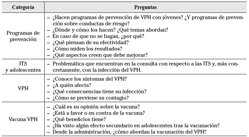 vacuna virus papiloma humano opiniones