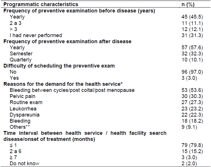 hpv vaccino quanto costa urinary bladder papilloma means