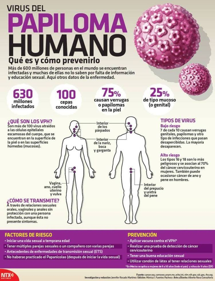 hpv causes pimples