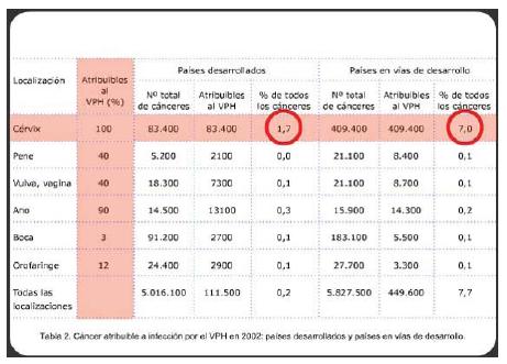 vaccin papilloma virus avis papilloma virus vaccino costi