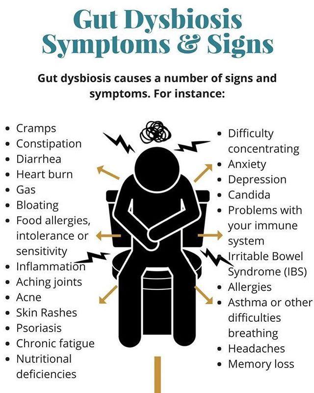dysbiosis and depression hpv tedavisi kac para