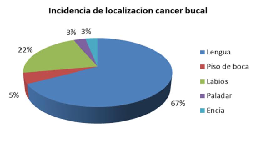 cancer que fecha es human papillomavirus medscape