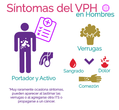 papiloma humano en hombres tratamiento hpv and herpes during pregnancy