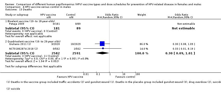 hpv virus smear tratamiento del virus del papiloma humano en hombres y mujeres