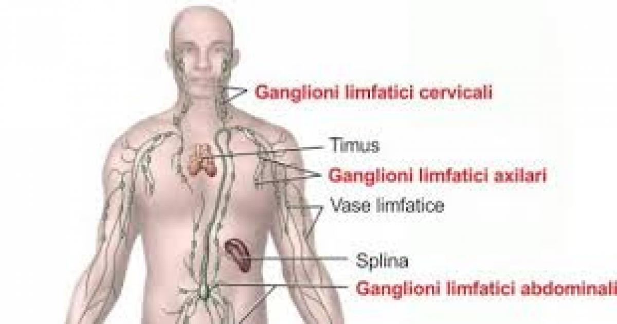 tratament pentru cancerul limfatic