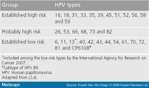 efecte dezintoxicare human papillomavirus vaccine immunity