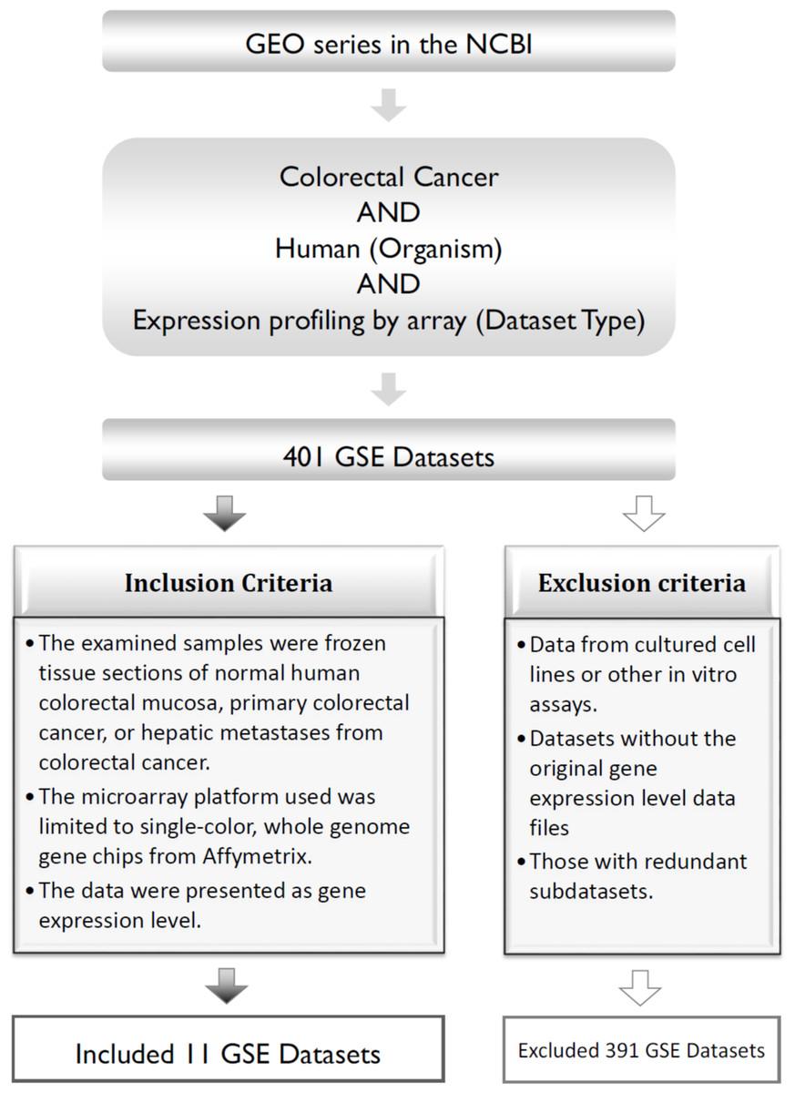 uterine cancer age 25