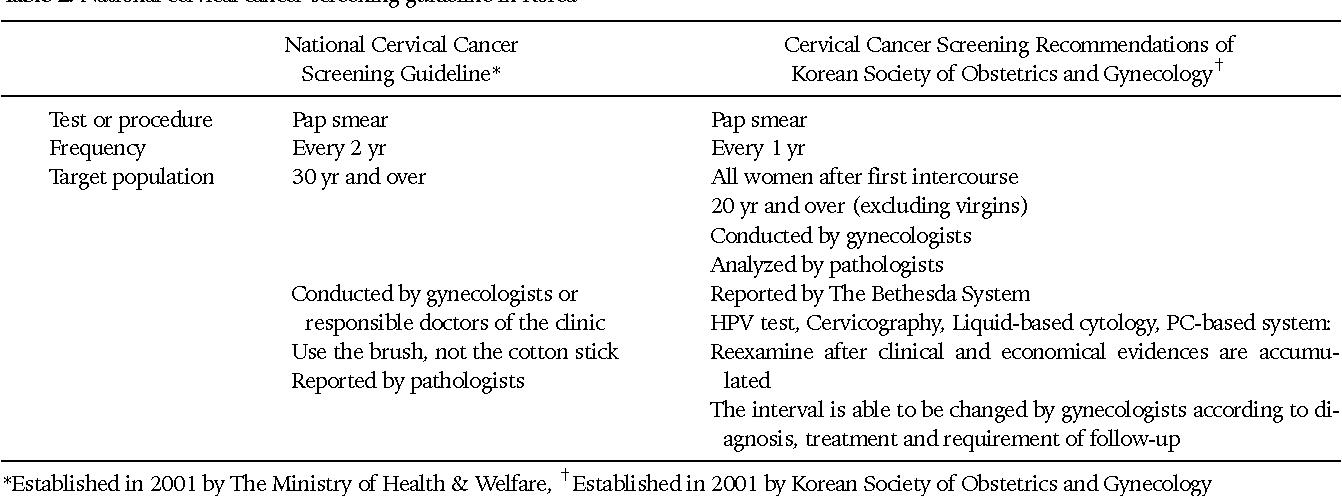 throat cancer foundation hpv cancer pulmonar de celulas no pequenas