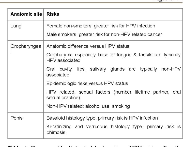 respiratory papillomatosis hpv impfung jungen risiko