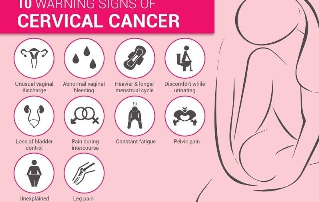 cervical cancer is caused by